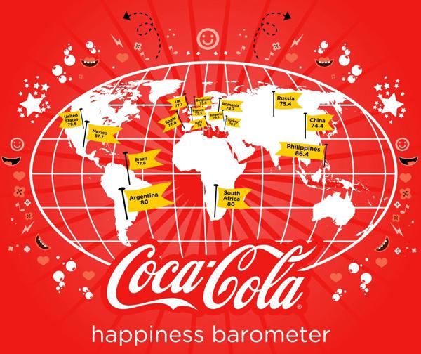 coca_cola_happiness_barometer