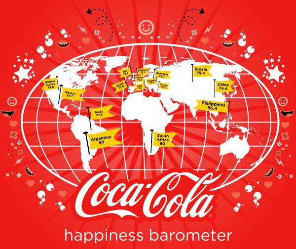 coca_cola_happiness_barometer